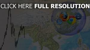 karten blase browser