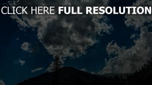 bewölkt himmel wolken